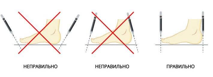 Як визначити розмір взуття